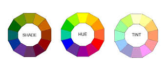 Color Wheel How To Use Complementary Colors Colour Wheels