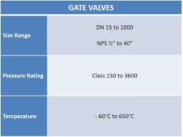 Gate Valve Pressure Rating Chart Gate Valves Audco Italiana