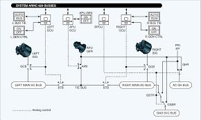 aviation system wiring diagram wiring diagram meta aircraft circuit diagram wiring diagram expert aircraft circuit diagram wiring diagrams bib airplane circuit diagram aircraft
