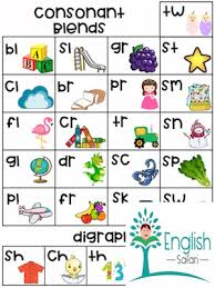 Free interactive exercises to practice online or download as pdf to print. Phonics Safari Archives Page 5 Of 17