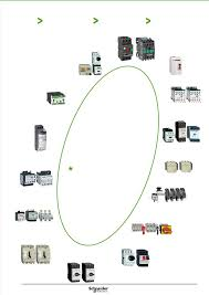 Schneider Mpcb Selection Chart Schneider Power Control Protection Products Contactors