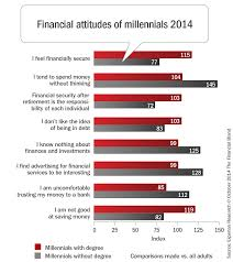 nfc idea near field communication portal what does generation financial attitudes of millennials