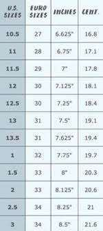 Little Kid Big Kid Shoe Size Chart Euro To Us Kids Shoe Size Conversion Chart