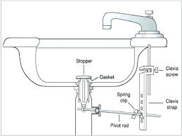 remove bathtub stopper bath tub drain plug removing