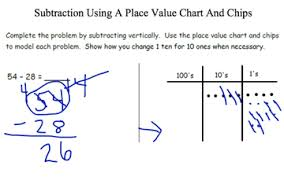 M4l13 Subtraction Using A Place Value Chart And Chips