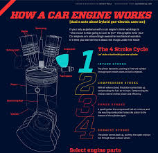 simple and easy to understand engine diagram album on ur