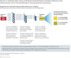 A Best Practice Model For Bank Compliance Mckinsey Company
