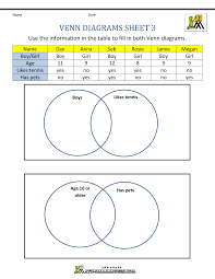 Venn Diagram Practice Sheets Venn Diagram Worksheets