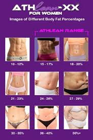 How To Find Out Fat Percentage Whats Your Body Fat Percentage Use These Photos As Your Guide