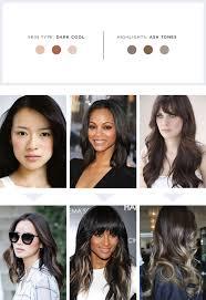 Hair And Skin Tone 1 Imdb