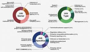 NIH-Jobs | Leaders in Pharmaceutical Business Intelligence ...