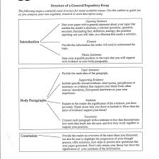 5 Paragraph Informative Essay Outline Writings And Essays