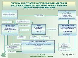 Презентация на тему Автор Александр ТКАЧ директор Центра  5 © А