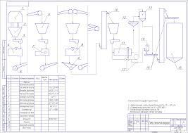 Строительные материалы и технологии курсовые и дипломные работы  Курсовой проект Разработка установки измельчения гранита средней плотности
