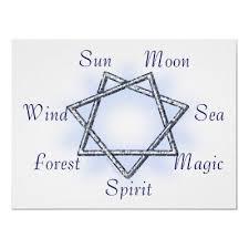 Wiccan Element Chart Elemental Correspondences Of The Celtic Septagram Magic