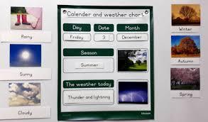 Day Date Weather Chart Weather Chart _ English Educanda