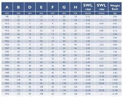 Eye Bolt Size Chart Pdf Bs4278 Collared Eyebolts Metric 2019 Brooks Forgings Ltd