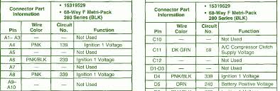 similiar pontiac grand prix fuse box diagram keywords 2005 pontiac grand prix fuse box diagram on pontiac grand am fuse box