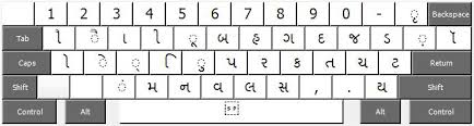 Hindi Keyboard Chart Pdf Default Gujarati Keyboard Layout For Shruti Font Gujarati