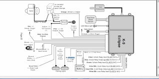house wiring green white black the wiring diagram house wiring white and black vidim wiring diagram house wiring