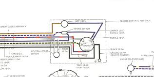 boat key switch wiring diagram boat wiring diagrams online 1975 johnson lost key need wiring diagram