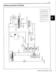 toyota 7fgu 7fdu35 80 series 7fgcu35 70 series forklift pdf enlarge repair manual toyota 7fgu 7fdu35 80 series 7fgcu35 70 series forklift pdf enlarge