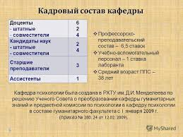 Презентация на тему ОТЧЕТ о работе кафедры психологии за годы  2 Доценты штатные