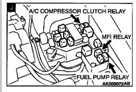solved where is the ac compressor fuse or relay in 2001 fixya where is the ac compressor fuse or relay in 2001 5494620 jpg