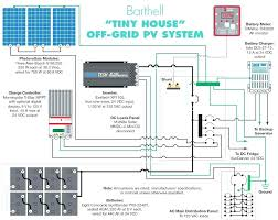 rv solar wiring diagram wiring diagram website RV Trailer Wiring Diagram rv solar wiring