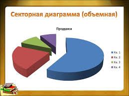 курсовой работы в дипломе оценка курсовой работы в дипломе