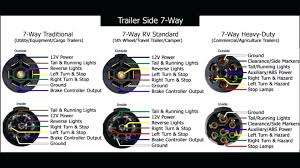 cargo trailer wiring diagram 7 wire plug 5 pin 6 way connector light 6 way trailer plug wiring diagram cargo trailer wiring diagram 7 wire plug 5 pin 6 way connector light on