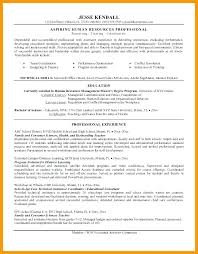 What Does A Cover Letter Resume Fascinating Hr Assistant Cover Letter Sample Entry Level Human Resources Resume