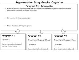 Persuasive Essay Rubric 2 Persuasive Essay Graphic Organizer And Rubric Essay Writing Service
