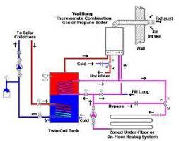 similiar boiler heater diagram keywords space heating a backup gas electric boiler installation diagram