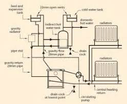 solid stove plate wiring diagram images plate wiring diagram boiler stove central heating and hot water linked to heat