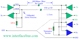 can bus interface description canbus pin out and signal s canbus interface circuit