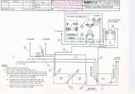 gulfstream rv wiring diagram where can i find a wiring diagram for a gulf stream wiring diagram wiring system furthermore gulf stream rv wiring diagram on rv rh 45 32 71 15