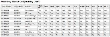 Futaba Receiver Chart New Futaba Wheel Pistol General Rc Boating Forum