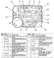 1995 mercury sable fuse box 1995 wiring diagrams