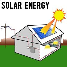 Image result for solar energy images