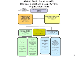 Faa Ato Organization Chart Bedowntowndaytona Com