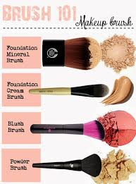 beautyhigh a guide to makeup brushes ixzz3itixm
