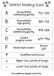 Grading Chart For Elementary School Grading Scale From Ladybug Files Ladybug Teacher Files