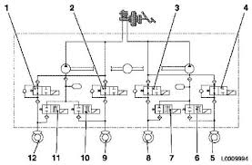 corsa b ignition wiring diagram wiring diagram corsa b wiring diagrams and schematics