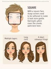 How To Find Your Hairstyle best perfect hairstyle for me gallery style and ideas 8391 by stevesalt.us
