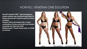 Face To Face Salon Norvell Spray Tan The Color Consult