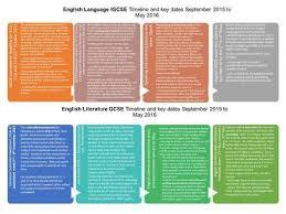 comparative essay the handmaids tale pdf