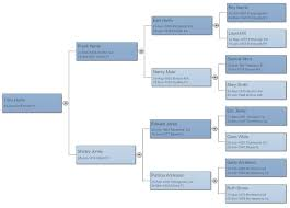 pedigree tree pedigree chart learn everything about pedigree charts