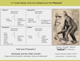 Charles Darwin The Evolutionary Tree Of Life Three Major