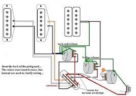 guitar wiring diagrams hss fender strat diagram seymour duncan full size of squier hss strat wiring diagram fender mexican deluxe diagrams o com 1 vol